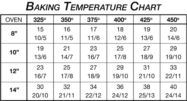 dutch-oven-temp-chart